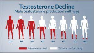 Buy Human Growth Hormone (HGH) - USA